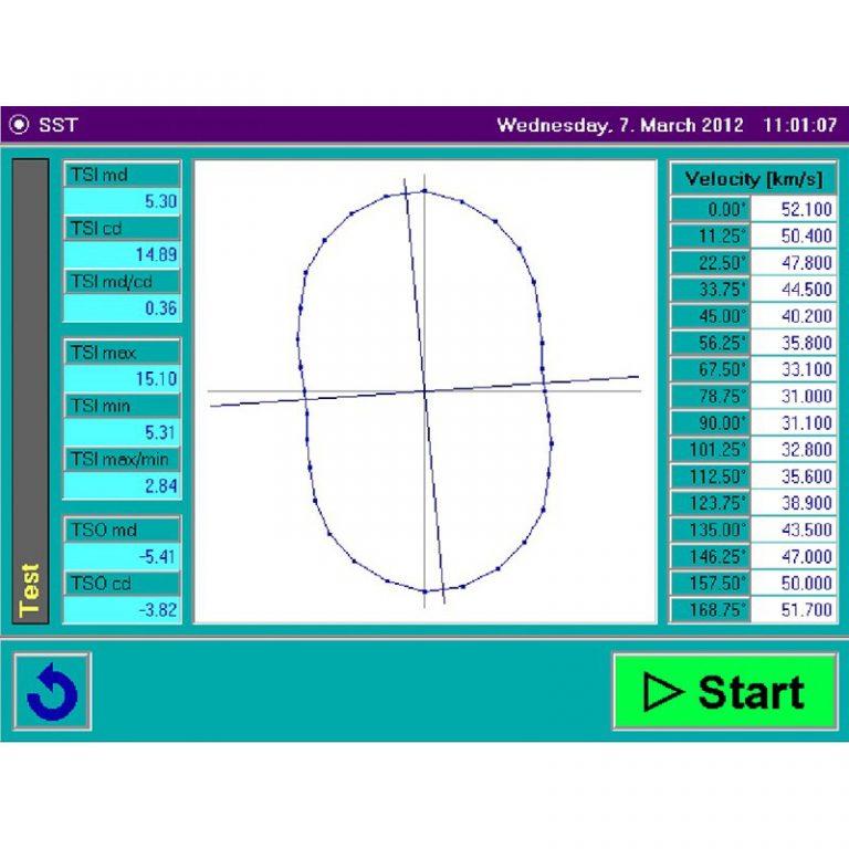 TSO orientation fibres PTA Line - Frank PTI